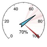 Barometer Map